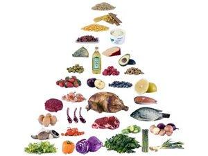 Питание при мерцательной аритмии сердца - важный фактор профилактики