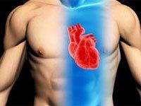 Коронография сосудов сердца - видео