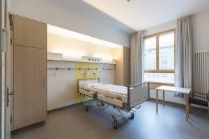 Основные направления клиники